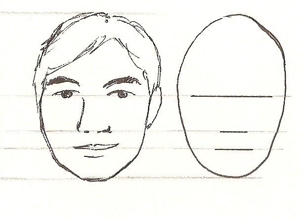 Préférence Comment dessiner un visage bien proportionné? JJ89