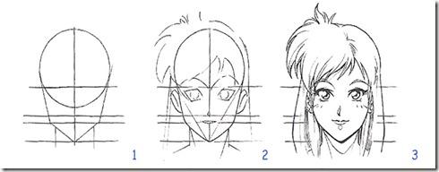 comment dessiner visage manga