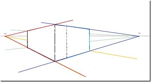 illus variation longueur4