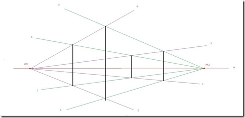 perspective oblique A10