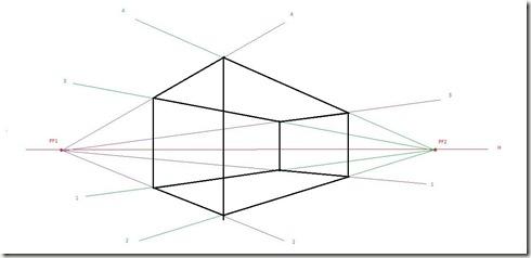 dessiner avec la perspective oblique