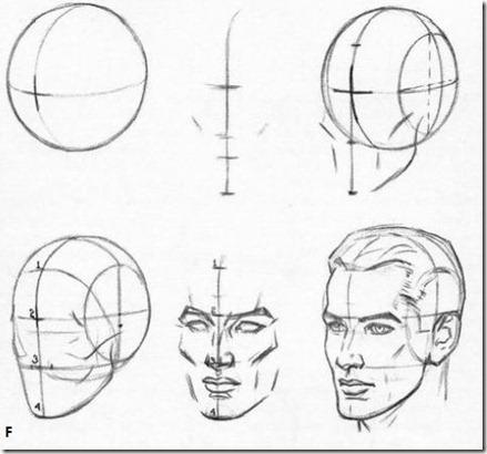 comment apprendre dessiner un visage. Black Bedroom Furniture Sets. Home Design Ideas