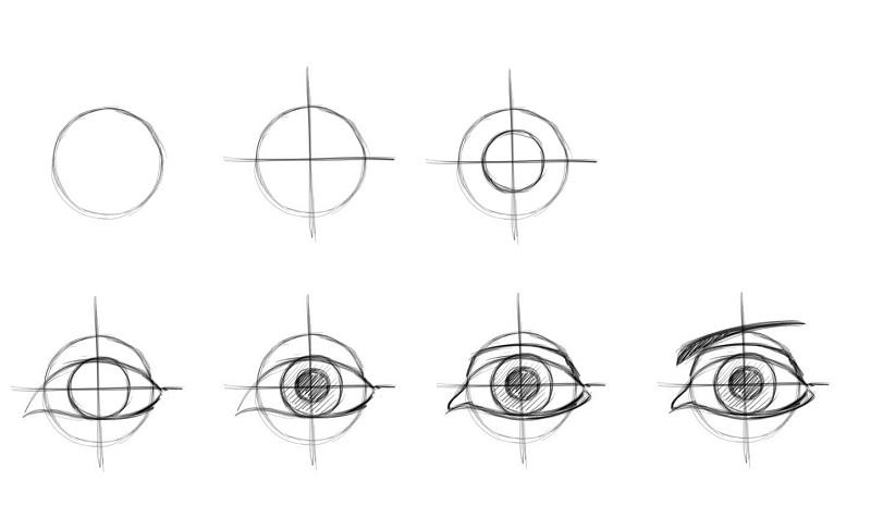 faire un bon dessin d yeux ce n est pas ce que vous croyez. Black Bedroom Furniture Sets. Home Design Ideas