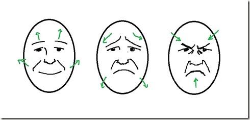 comment dessiner les yeux 6
