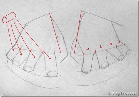 apprendre dessiner mains gilles cours