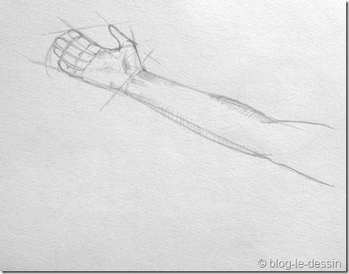 Dessiner un avant bras la bonne taille en tant une - Main en dessin ...