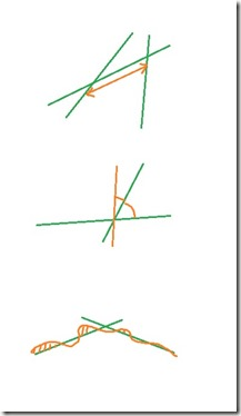 exemples axes intersection2