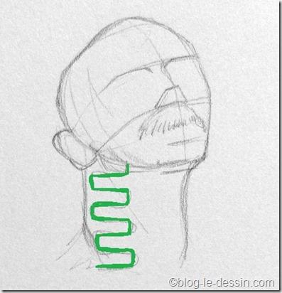 apprendre a dessiner un visage pdf