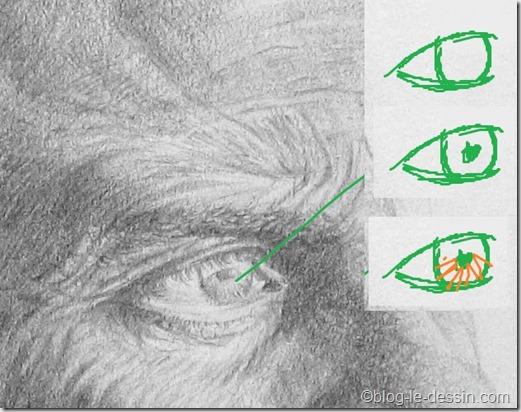 Les moyens des yeux battus sombres pour une jeune peau