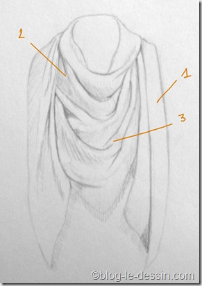 plis foulard