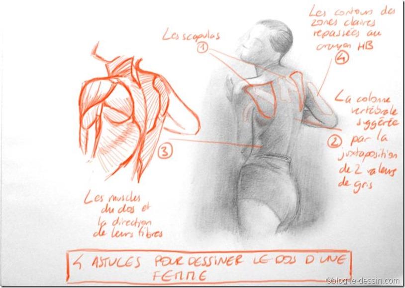4 astuces dessin dos de femme