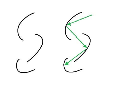chemin du rythme