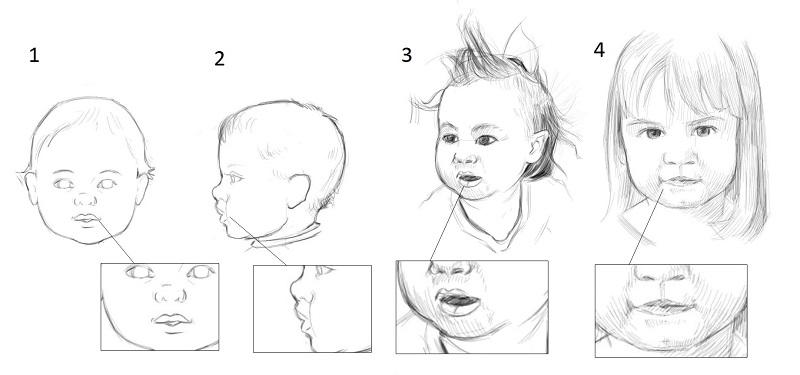sachez enfin apprendre dessiner les enfants avec ces essentiels. Black Bedroom Furniture Sets. Home Design Ideas