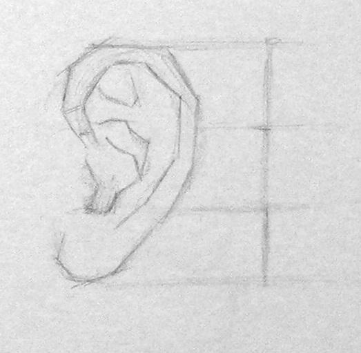 3 principes pour apprendre dessiner une oreille - Dessin profil ...