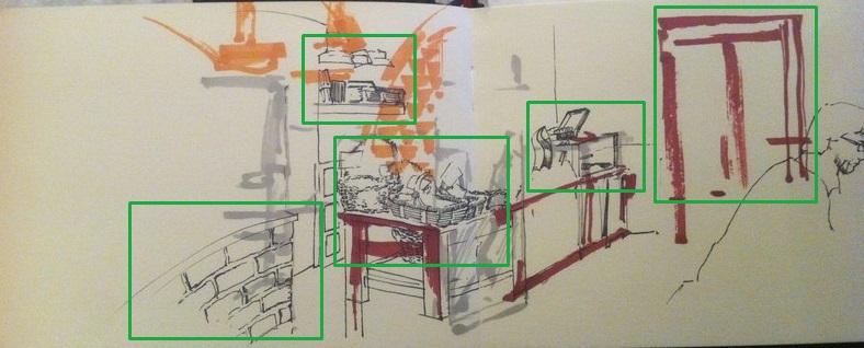 composition dynamique elements