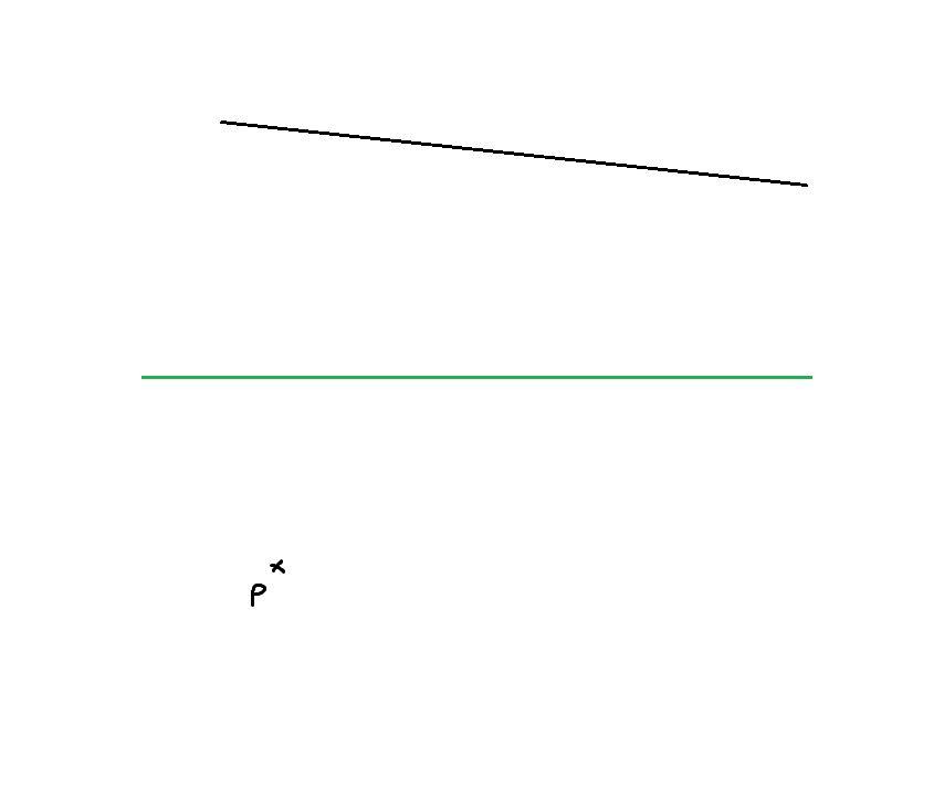 dessiner une perspective sans point de fuite