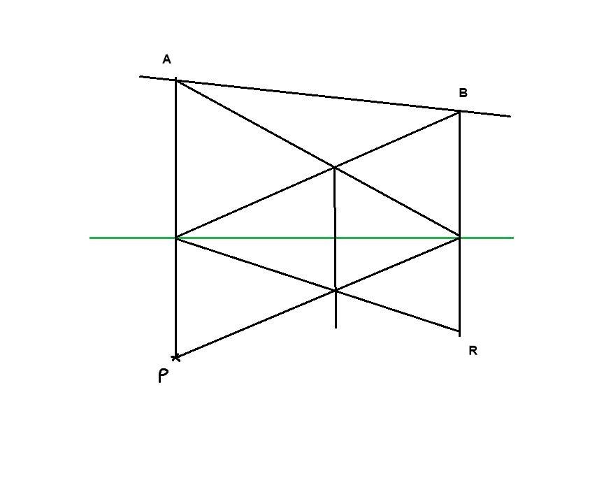 dessiner une perspective sans point de fuite étape 5