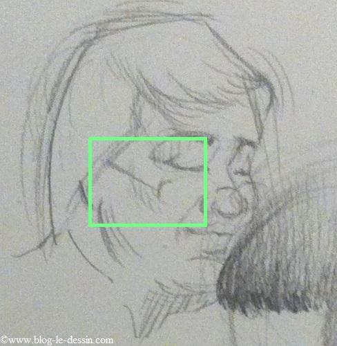 un exemple de ligne de surface pour dessiner un portrait