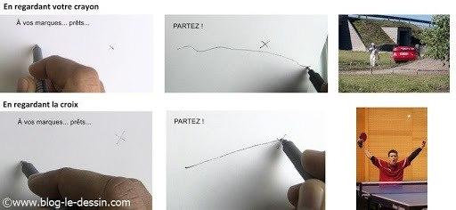 apprendre à dessiner facilement