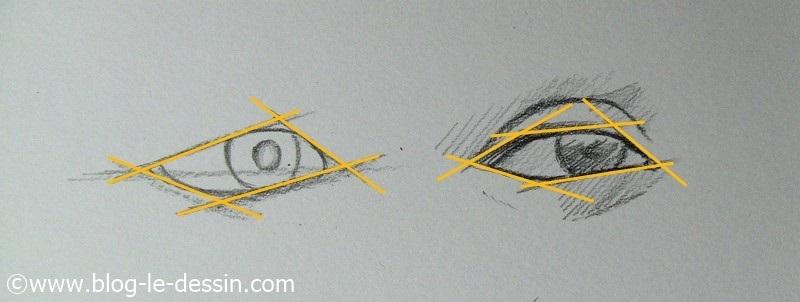 Les petites astuces pour savoir comment dessiner les yeux - Comment dessiner les winx facilement ...