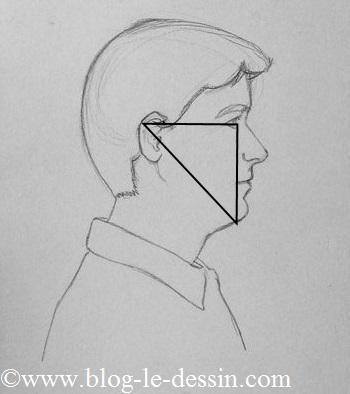comment dessiner un visage en positionnant l'oreille