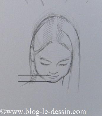 exemple de position pour dessiner la bouche de face sur visage penche