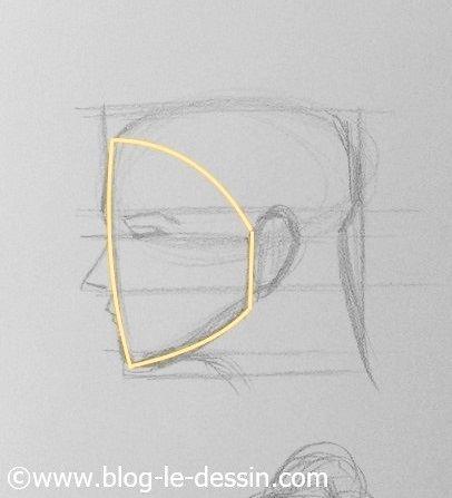 la seconde forme pour faire un visage en dessin
