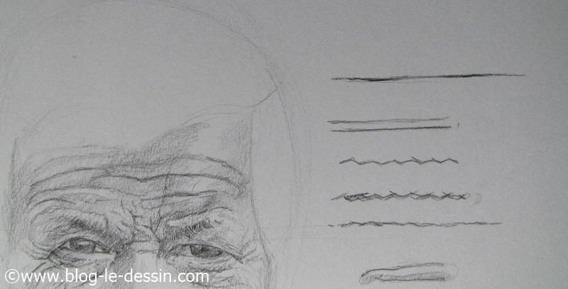 Illustration pour representer les plis de la peau et dessiner les rides du visage