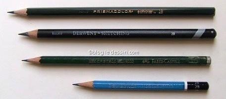 comparatif pour choisir son crayon