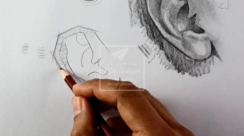 dessiner un croquis en volume
