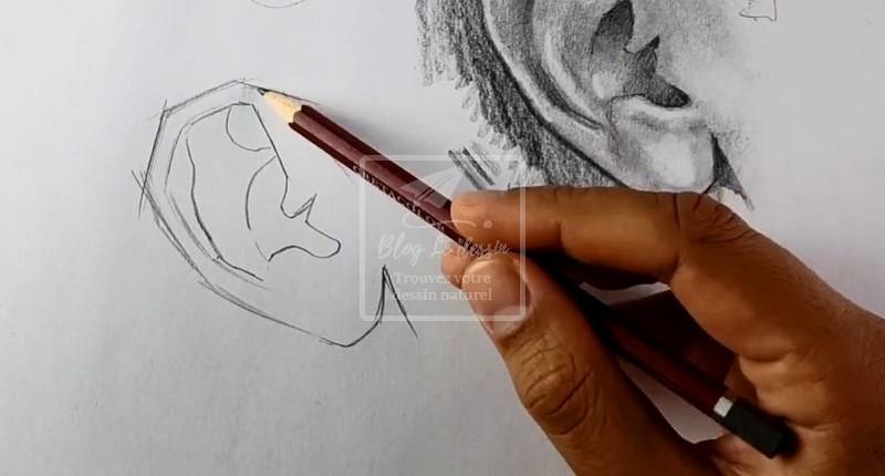 donner du relief à un dessin