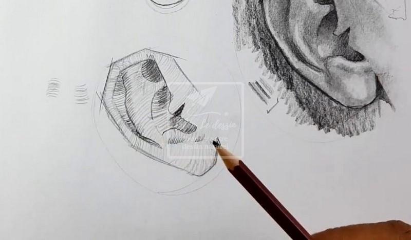 donner une impression de 3D à un dessin en 2D