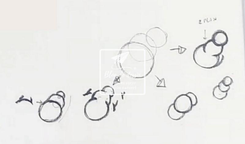 dessiner des raccourcis simplement