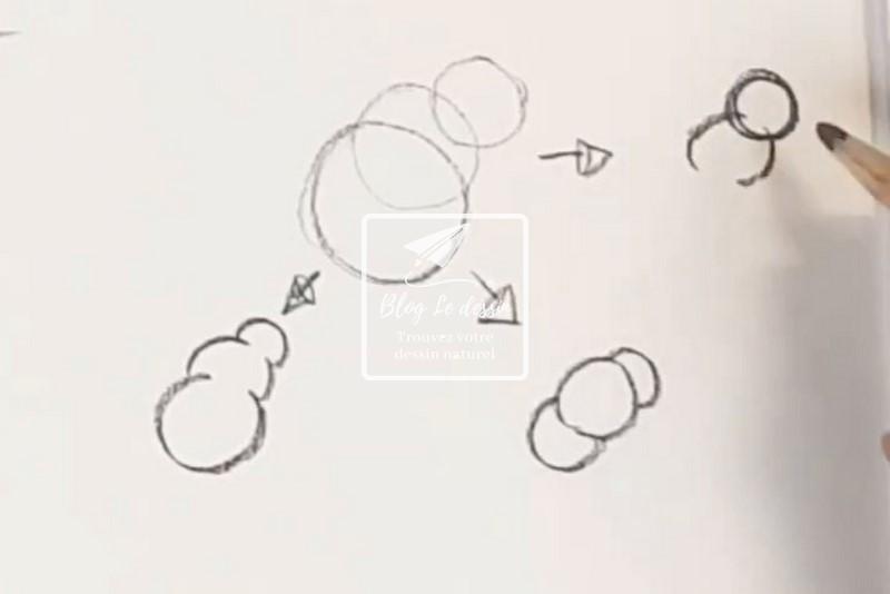 les raccourcis en dessin