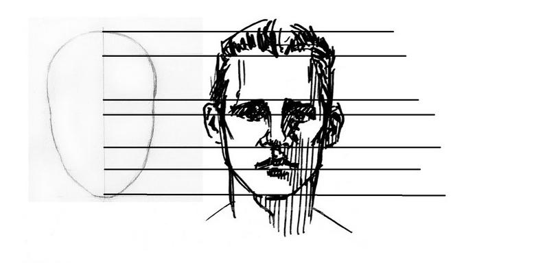 dessiner un visage aux bonnes proportions
